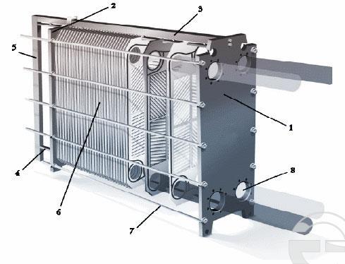 Теплообменник пластинчатый тиж-0.08, 0.1 - 0.5 гкал посмотреть/час купить теплообменник на газовый кател